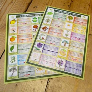 information chart essential oils